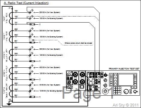 Skema Wiring Diagram Saat Dilakukan Pengujian CT per Core