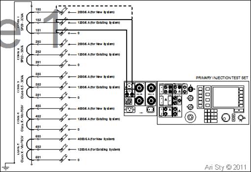 Ari: Skema Wiring Pengujian Kneepoint CT
