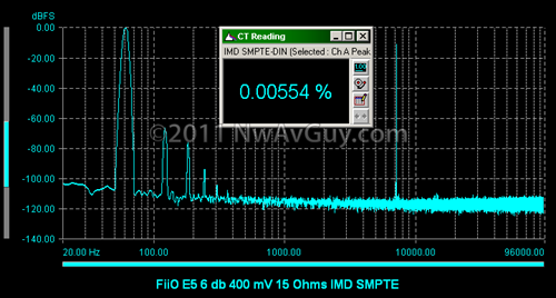 FiiO E5 6 db 400 mV 15 Ohms IMD SMPTE