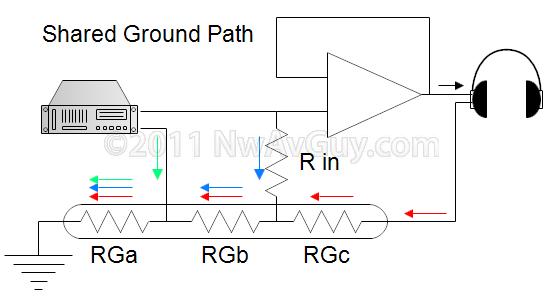 nwavguy shared ground path