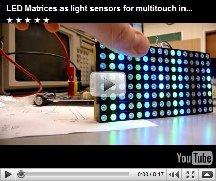 Touch User Interface Touch Screen And Multi Touch Led