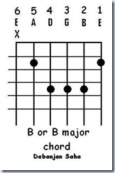 guitar chord B or B major
