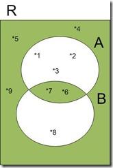 diagrama de venn 4