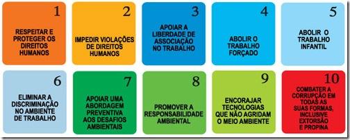 pactoglobal-8principios