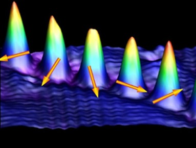 movimento de elétrons