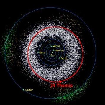 cinturão de asteroides