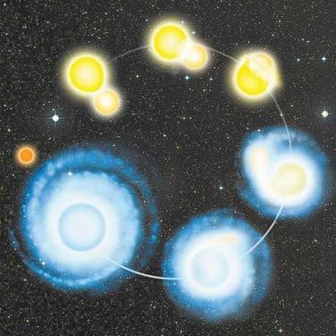 estrelas errantes azuis