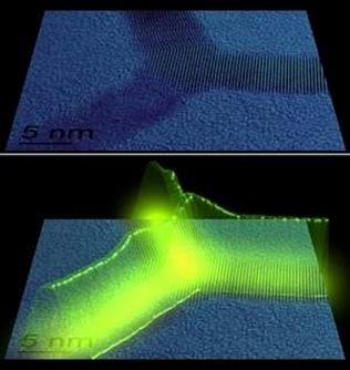 nanofios semicondutores e fluorescência