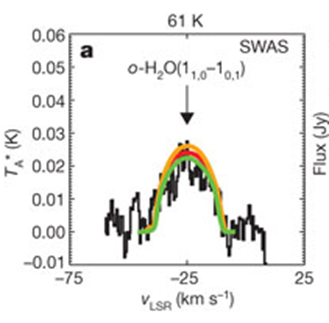 detecção de água com o telescópio Herschel na estrela IRC  10216