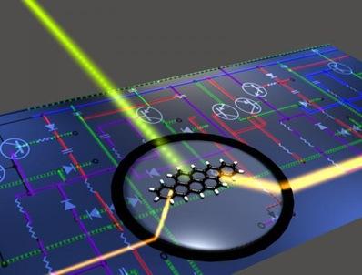 ilustração de um transístor óptico
