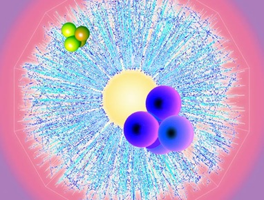 colisão gerando hélio-4 e anti-hélio