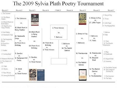 a critical analysis of sylvia plaths poem daddy (sylvia plath was married to the poet ted hughes for seven years) when she drives daddy is, of course, plath's most extended treatment of the father symbol, though it is by no means her best poem the rapid in both, the language fluctuates between lyrical endorsement and ironic critique of the speaker's despair.