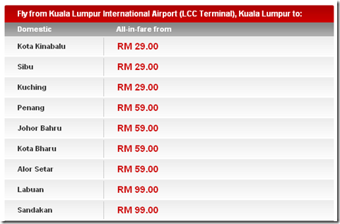 family Holiday - Airasia - price