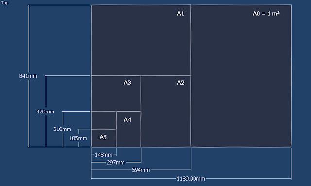 SketchUp - มหัศจรรย์รูปสี่เหลี่ยมกับ SketchUp Sq-47