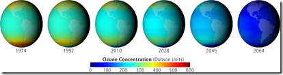 ozone_world_avoided