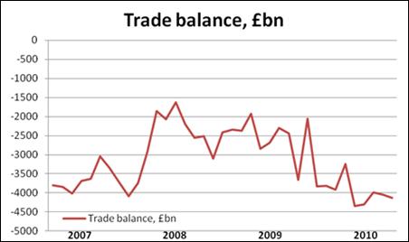 11 01 13 Trade Chart 1