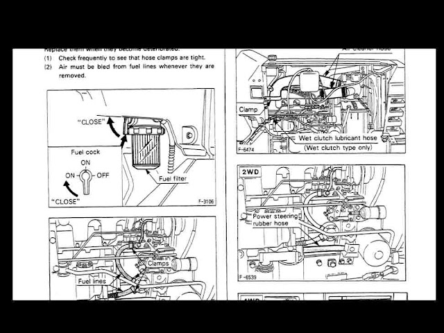 System Troubleshooting: Kubota Fuel System Troubleshooting on