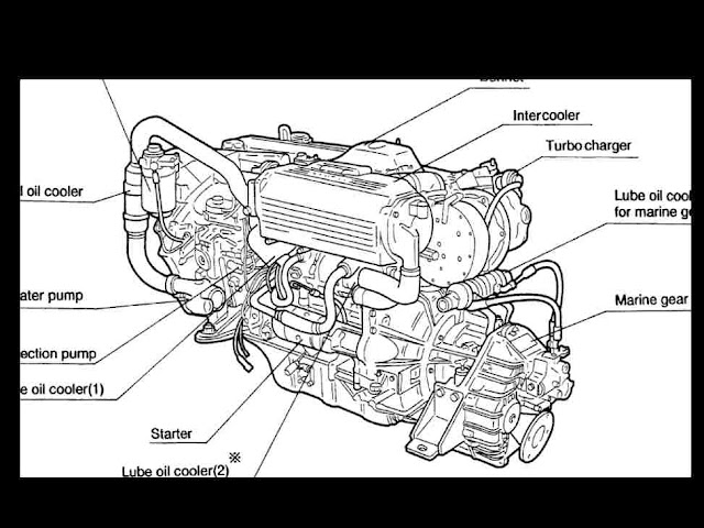 on yanmar sel engine schematics