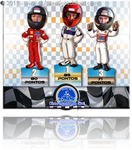 podium pilotos com pontos