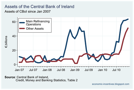 Central Bank Assets2