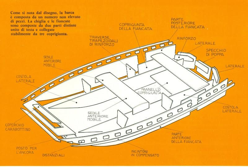 BARCA FONDO PIATTO  4 X 155 Scansione0007