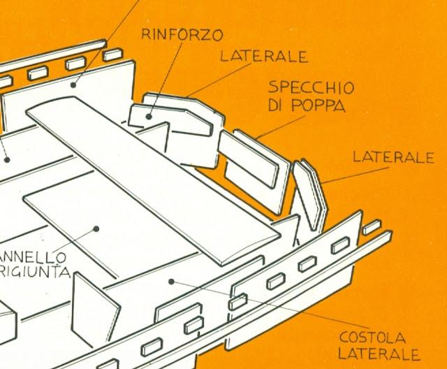 BARCA FONDO PIATTO  4 X 155 - Pagina 2 SPECCHIO%20DI%20POPPA
