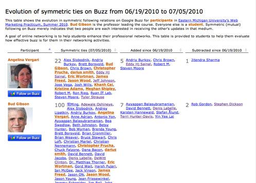symmetricTiesShort.jpg