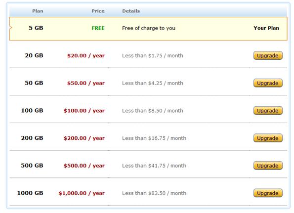 amazon cloud drive tarifs