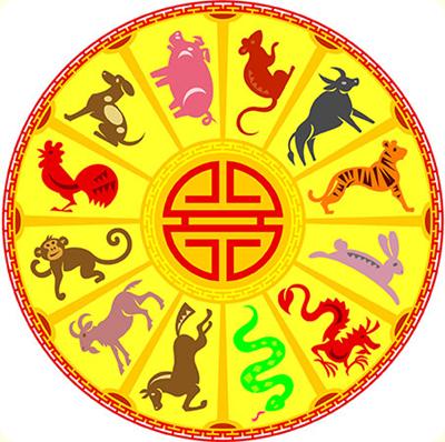 китайские символы гороскопа