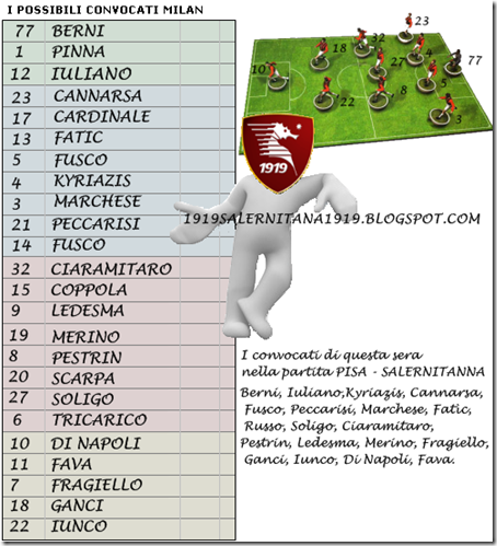 1919SALERNITANA1919 BIS t