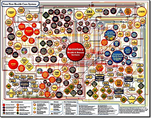 Obamacare Chart