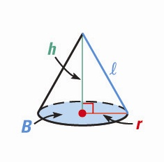 cone <!  :en  >Measurements, Geometric shapes, Area and Volume Formulas<!  :  > english through pictures mathematic vocabulary