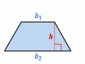 trapezoid <!  :en  >Measurements, Geometric shapes, Area and Volume Formulas<!  :  > english through pictures mathematic vocabulary
