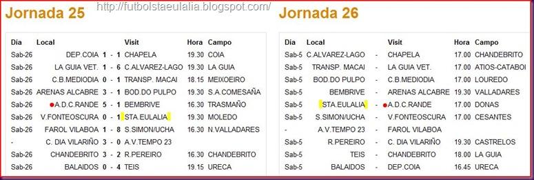 Jorn 25y26