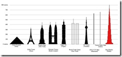 compare burj khalifa