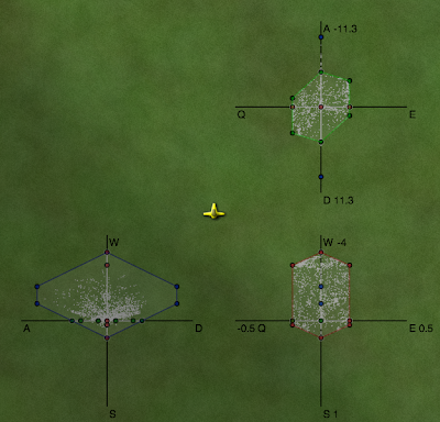 Diagram of convex hulls