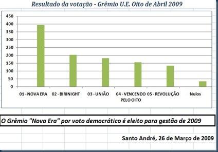 resultado para blog de votos grêmio