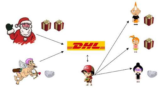 diagrama de proyecto Santa