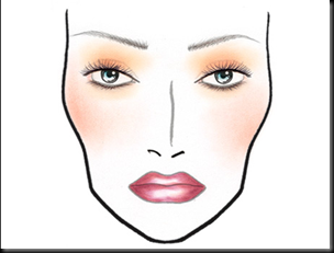 MAC WARM AND COSY FACE CHART