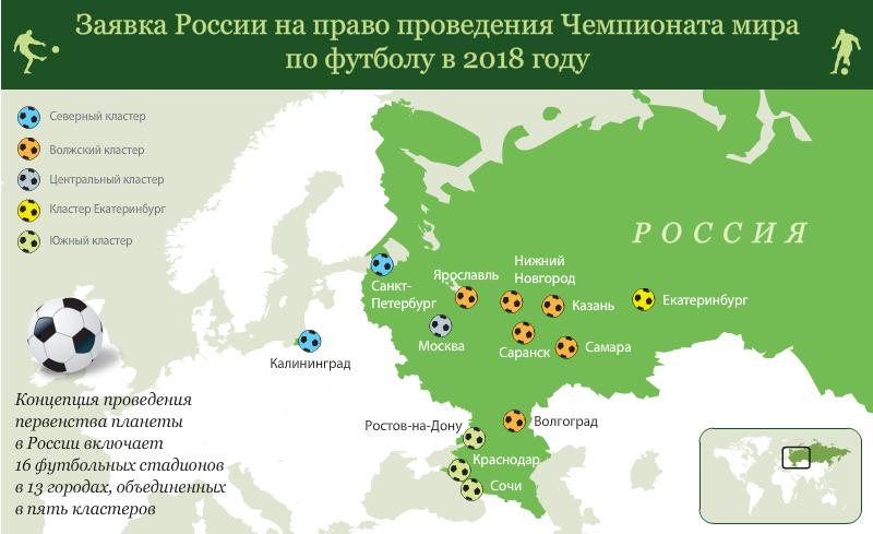Города россии в которых пройдет чемпионат мира 2018 по футболу