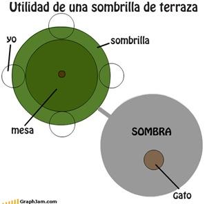 sombrilla
