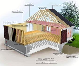 casa-prefabricada-de-madera-sistema-constructivo