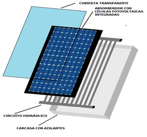 Panel-solar-hibrido-