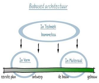 Proyecto-Países-Bajos-Topland-tecnologías-renovables-eólica-paneles-solares-base-biológica.
