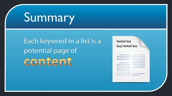 Each keyword in a list is a potential page of content