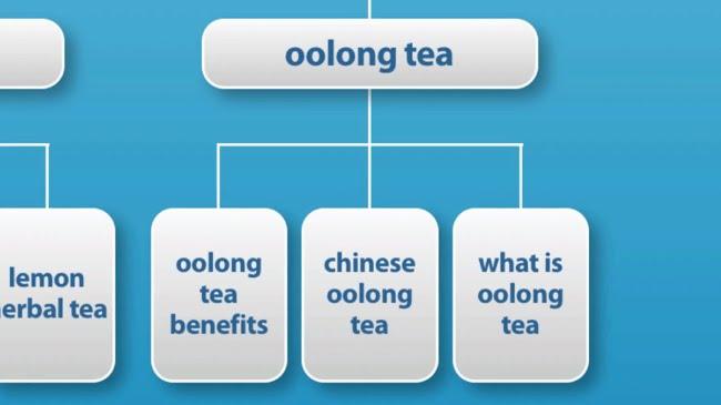 Oolong tea niche