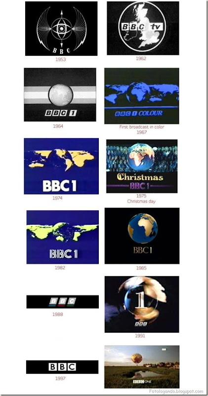 Mudanças de Logotipos ao longo do tempo