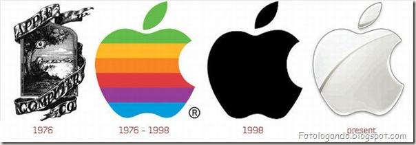 Mudanças de Logotipos ao longo do tempo (13)
