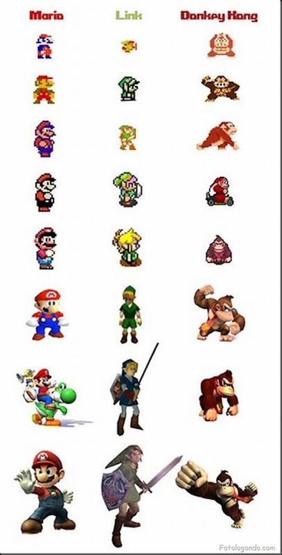 evolução dos personagens Mario, Zelda e Donkey Kong
