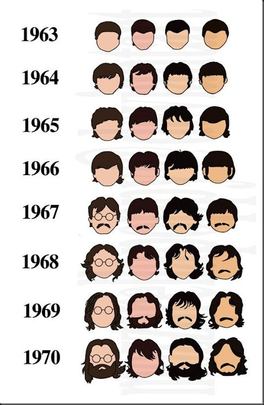 cabelos dos beatles ao longo do tempo